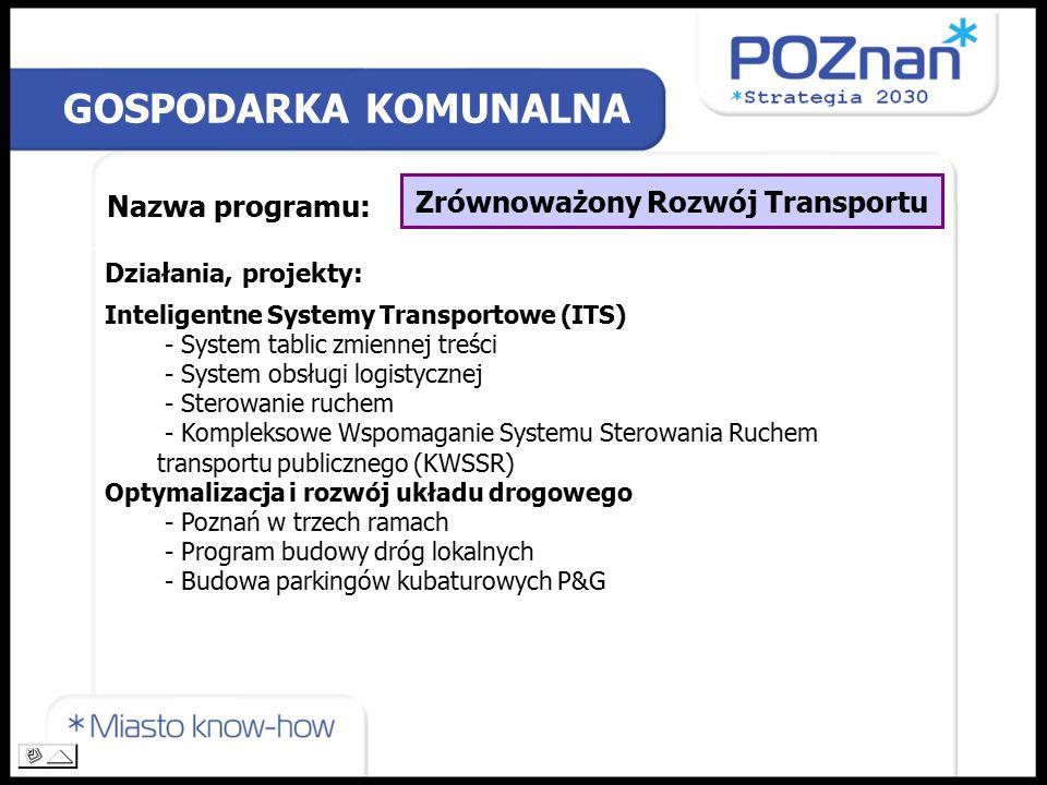 GOSPODARKA KOMUNALNA Nazwa programu: Zrównoważony Rozwój Transportu Działania, projekty: Inteligentne Systemy Transportowe (ITS) - System tablic zmiennej treści - System obsługi logistycznej - Sterowanie ruchem - Kompleksowe Wspomaganie Systemu Sterowania Ruchem transportu publicznego (KWSSR) Optymalizacja i rozwój układu drogowego - Poznań w trzech ramach - Program budowy dróg lokalnych - Budowa parkingów kubaturowych P&G