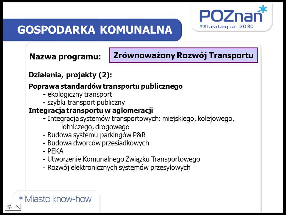 GOSPODARKA KOMUNALNA Nazwa programu: Zrównoważony Rozwój Transportu Działania, projekty (2): Poprawa standardów transportu publicznego - ekologiczny transport - szybki transport publiczny Integracja transportu w aglomeracji - Integracja systemów transportowych: miejskiego, kolejowego, lotniczego, drogowego - Budowa systemu parkingów P&R - Budowa dworców przesiadkowych - PEKA - Utworzenie Komunalnego Związku Transportowego - Rozwój elektronicznych systemów przesyłowych