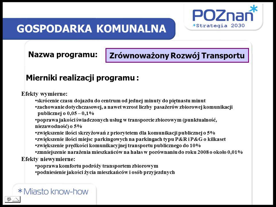 GOSPODARKA KOMUNALNA Nazwa programu: Zrównoważony Rozwój Transportu Mierniki realizacji programu : Efekty wymierne: skrócenie czasu dojazdu do centrum od jednej minuty do piętnastu minut zachowanie dotychczasowej, a nawet wzrost liczby pasażerów zbiorowej komunikacji publicznej o 0,05 – 0,1% poprawa jakości świadczonych usług w transporcie zbiorowym (punktualność, niezawodność) o 5% zwiększenie ilości skrzyżowań z priorytetem dla komunikacji publicznej o 5% zwiększenie ilości miejsc parkingowych na parkingach typu P&R i P&G o kilkaset zwiększenie prędkości komunikacyjnej transportu publicznego do 10% zmniejszenie narażenia mieszkańców na hałas w porównaniu do roku 2008 o około 0,01% Efekty niewymierne: poprawa komfortu podróży transportem zbiorowym podniesienie jakości życia mieszkańców i osób przyjezdnych