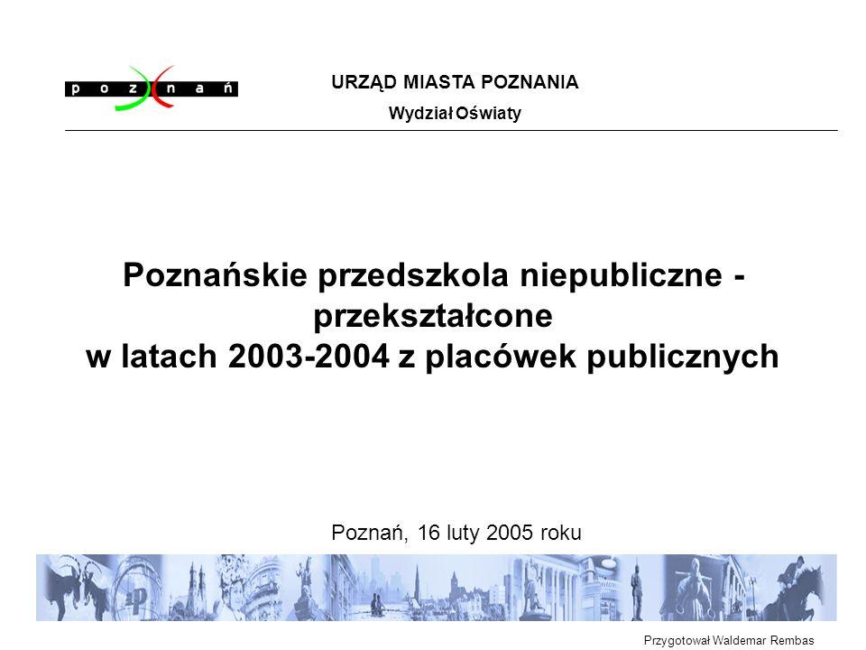 Schemat prezentacji 1) Plan dnia.2) Prezentacja przekształconych przedszkoli.