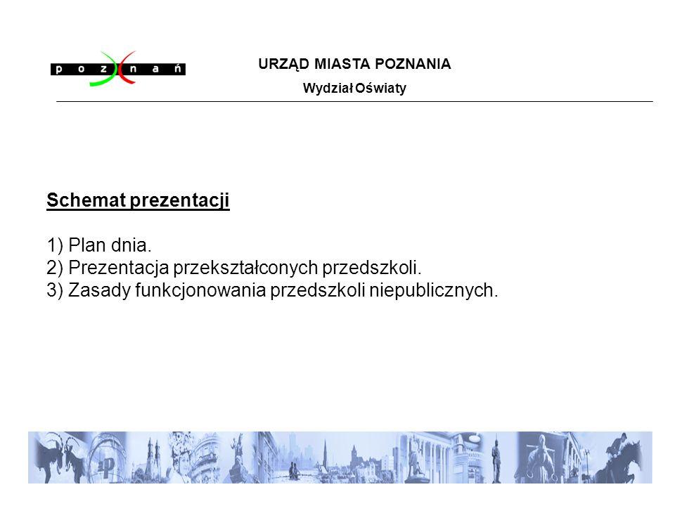 Schemat prezentacji 1) Plan dnia. 2) Prezentacja przekształconych przedszkoli.