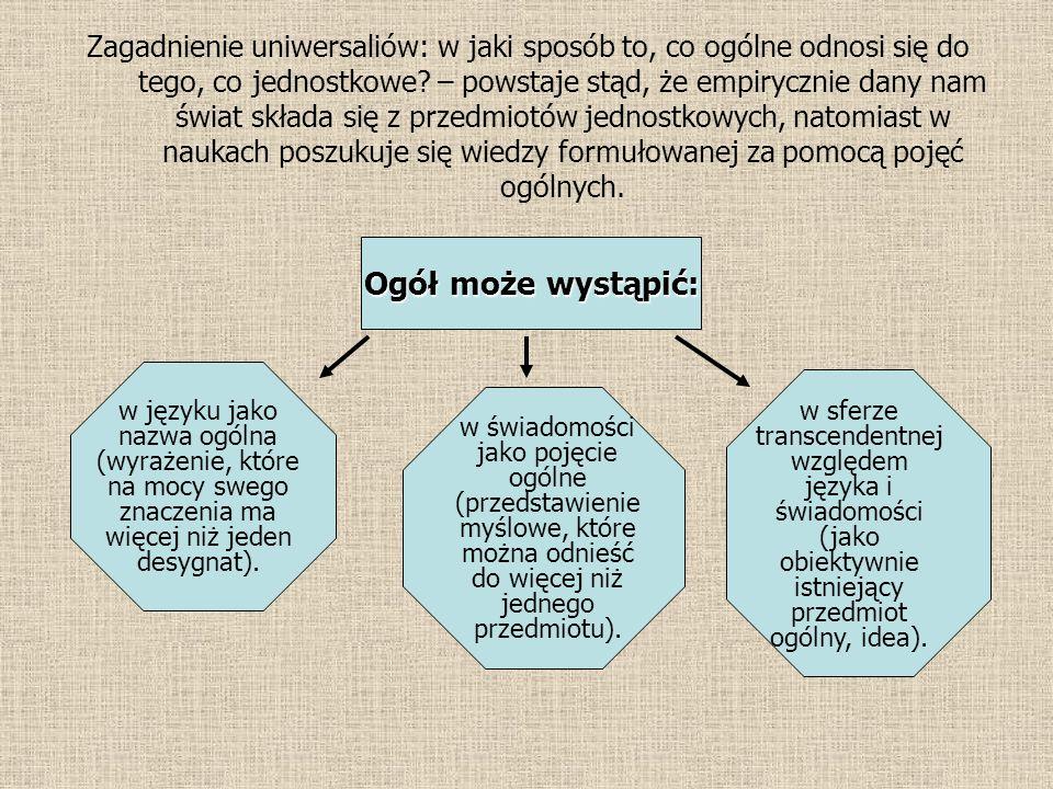 Zagadnienie uniwersaliów: w jaki sposób to, co ogólne odnosi się do tego, co jednostkowe.