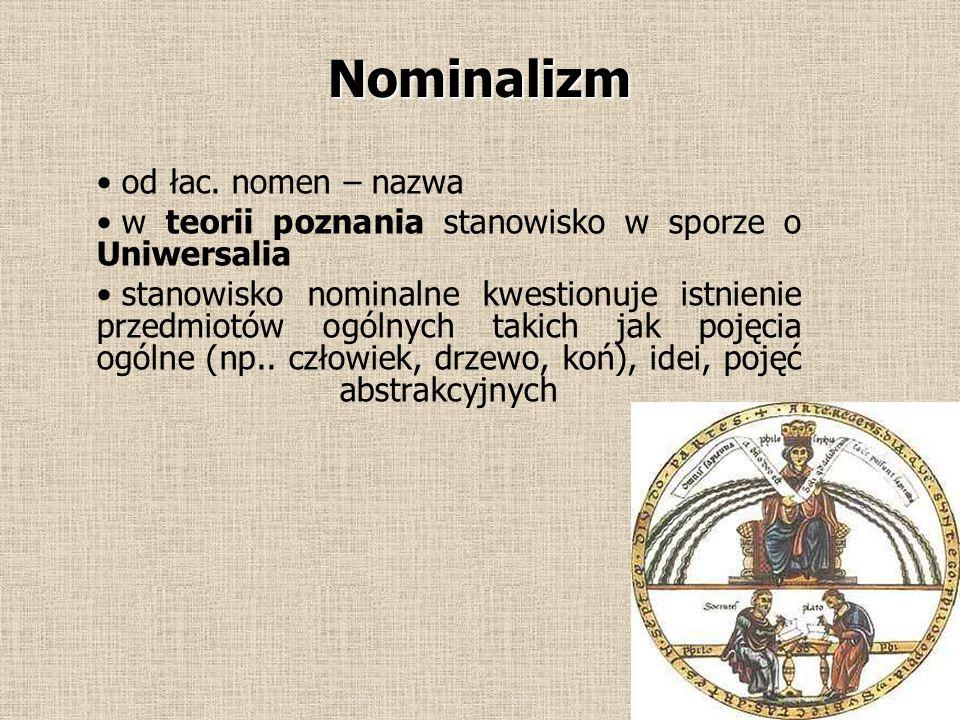 Nominalizm od łac.