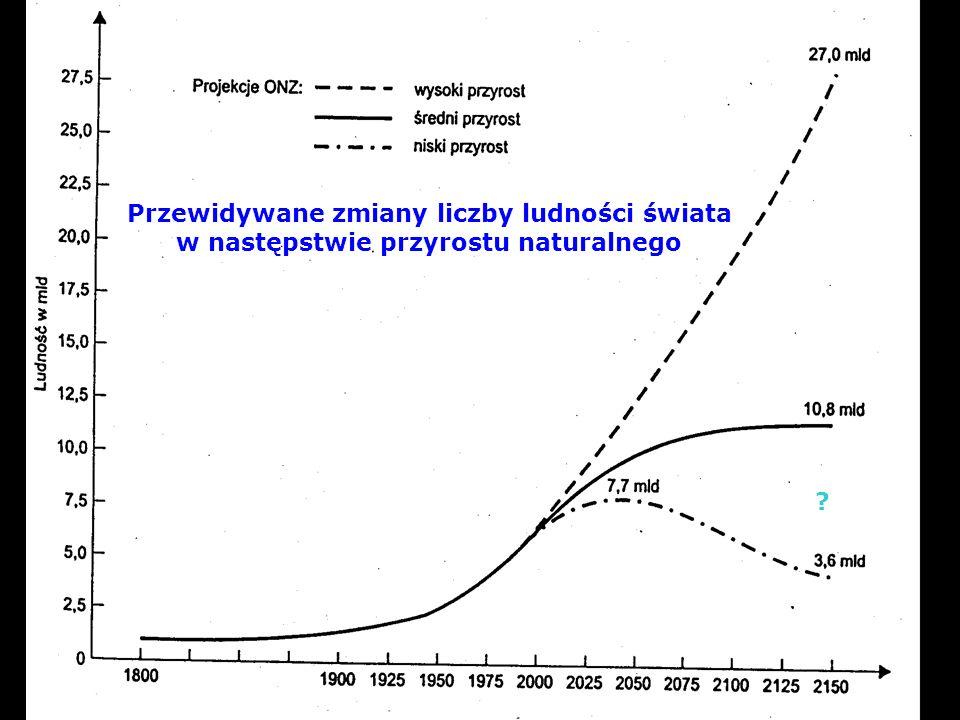 Przewidywane zmiany liczby ludności świata w następstwie przyrostu naturalnego ?