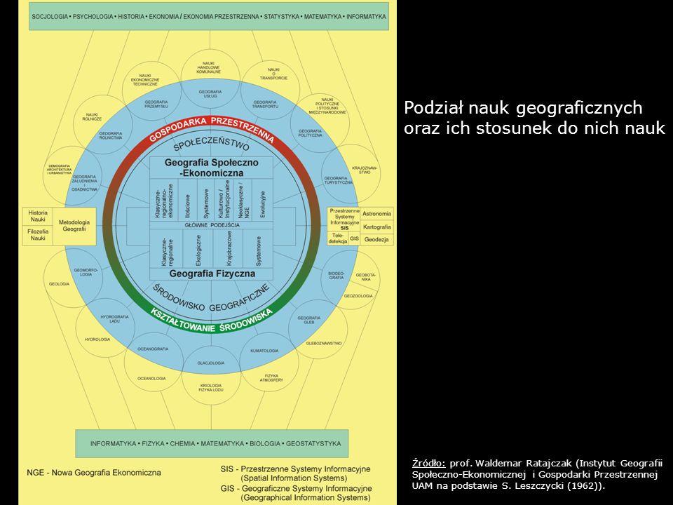 Podział nauk geograficznych oraz ich stosunek do nich nauk Źródło: prof. Waldemar Ratajczak (Instytut Geografii Społeczno-Ekonomicznej i Gospodarki Pr