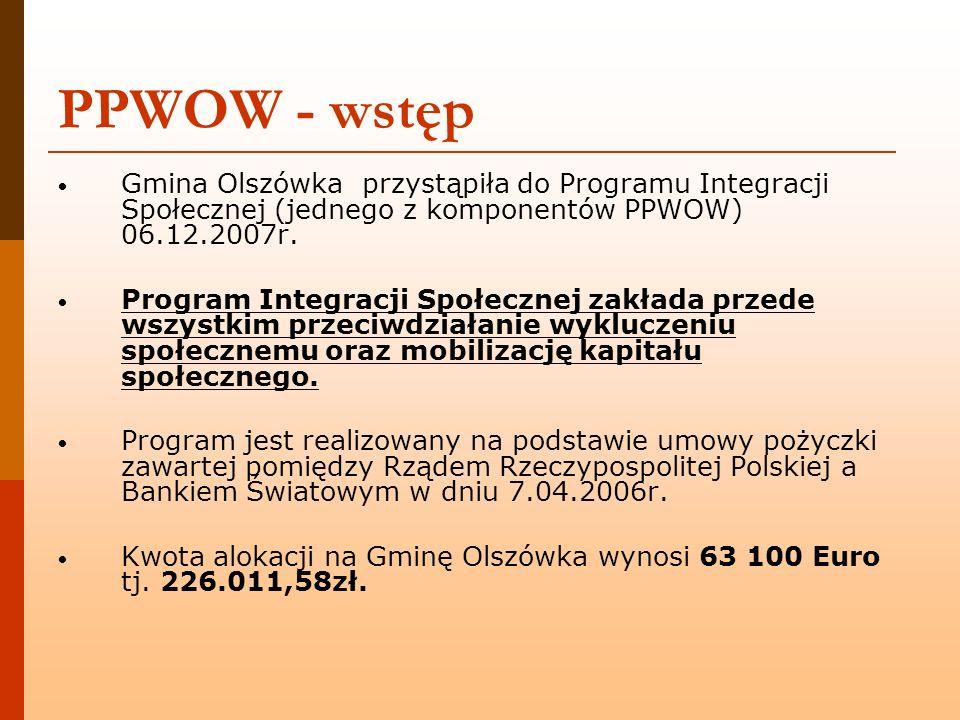 PPWOW - wstęp Gmina Olszówka przystąpiła do Programu Integracji Społecznej (jednego z komponentów PPWOW) 06.12.2007r. Program Integracji Społecznej za