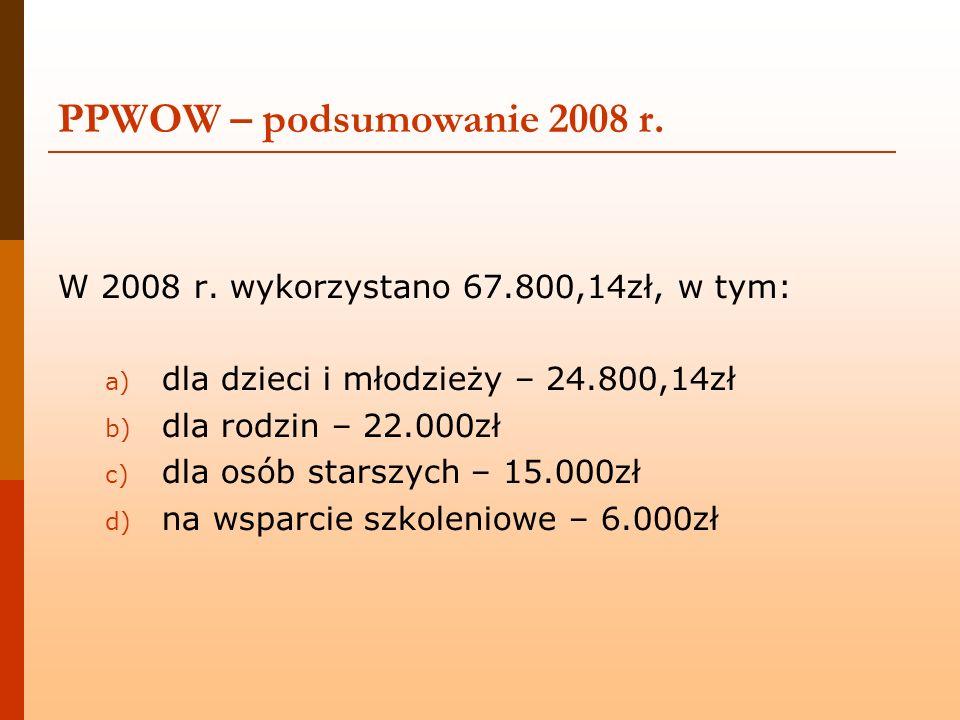 PPWOW – podsumowanie 2008 r. W 2008 r. wykorzystano 67.800,14zł, w tym: a) dla dzieci i młodzieży – 24.800,14zł b) dla rodzin – 22.000zł c) dla osób s