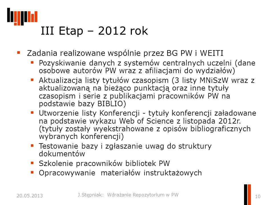 III Etap – 2012 rok  Zadania realizowane wspólnie przez BG PW i WEITI  Pozyskiwanie danych z systemów centralnych uczelni (dane osobowe autorów PW wraz z afiliacjami do wydziałów)  Aktualizacja listy tytułów czasopism (3 listy MNiSzW wraz z aktualizowaną na bieżąco punktacją oraz inne tytuły czasopism i serie z publikacjami pracowników PW na podstawie bazy BIBLIO)  Utworzenie listy Konferencji - tytuły konferencji załadowane na podstawie wykazu Web of Science z listopada 2012r.