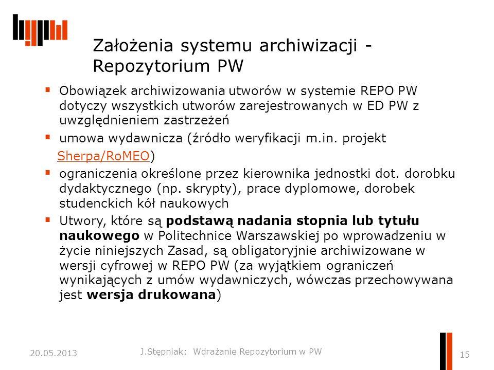 Założenia systemu archiwizacji - Repozytorium PW  Obowiązek archiwizowania utworów w systemie REPO PW dotyczy wszystkich utworów zarejestrowanych w ED PW z uwzględnieniem zastrzeżeń  umowa wydawnicza (źródło weryfikacji m.in.