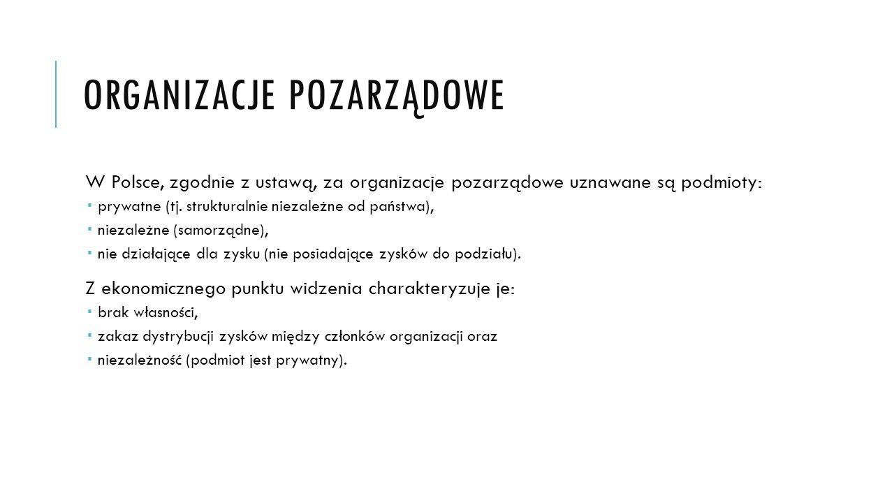 ORGANIZACJE POZARZĄDOWE W Polsce, zgodnie z ustawą, za organizacje pozarządowe uznawane są podmioty:  prywatne (tj.