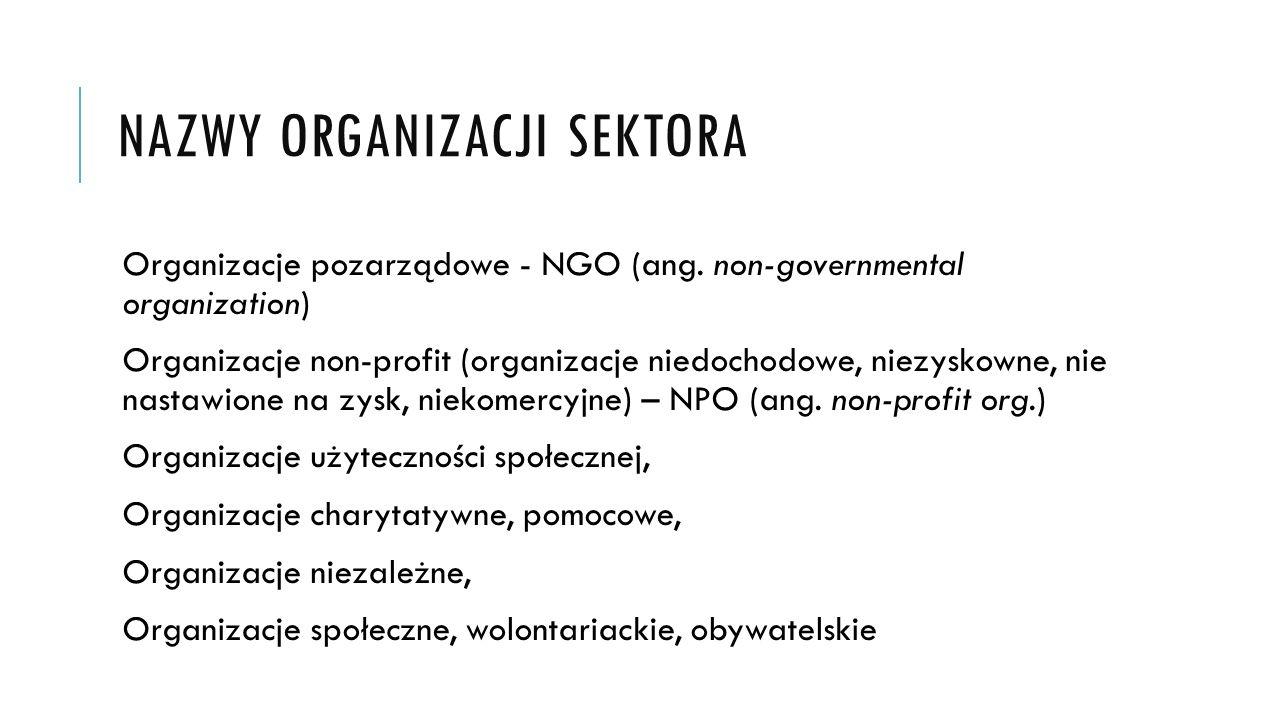 NAZWY ORGANIZACJI SEKTORA Organizacje pozarządowe - NGO (ang.