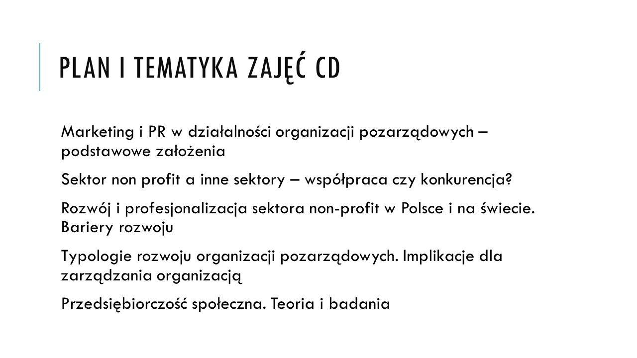 PLAN I TEMATYKA ZAJĘĆ CD Marketing i PR w działalności organizacji pozarządowych – podstawowe założenia Sektor non profit a inne sektory – współpraca czy konkurencja.