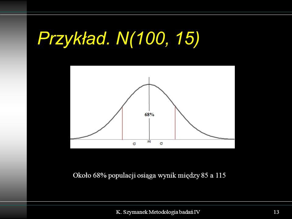 Przykład. N(100, 15) K. Szymanek Metodologia badań IV13 Około 68% populacji osiąga wynik między 85 a 115