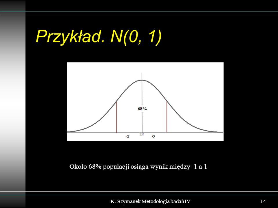Przykład. N(0, 1) K. Szymanek Metodologia badań IV14 Około 68% populacji osiąga wynik między -1 a 1