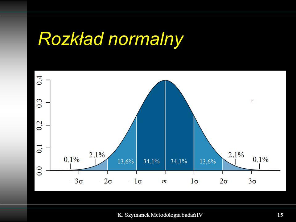 Rozkład normalny K. Szymanek Metodologia badań IV15