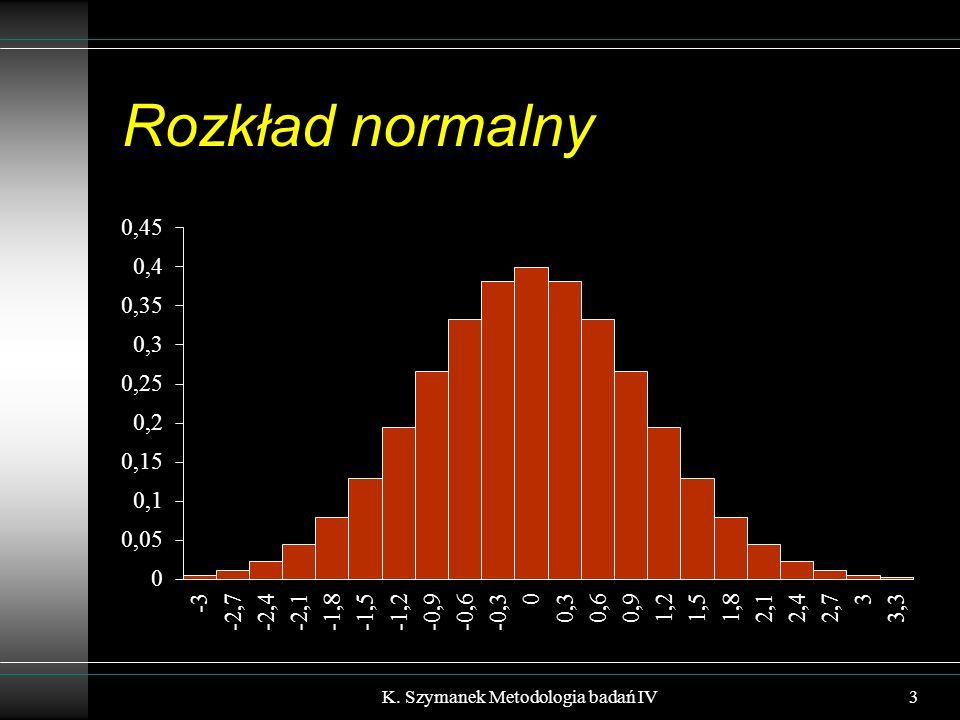 Rozkład normalny K. Szymanek Metodologia badań IV3