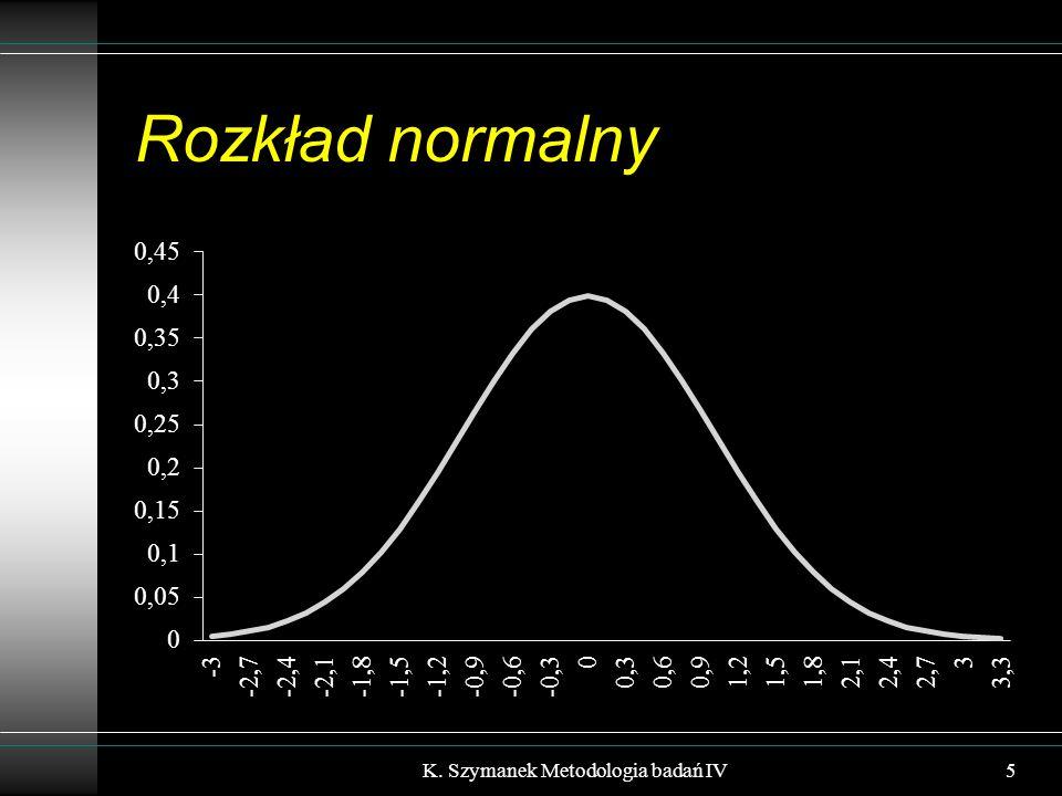 Rozkład normalny K. Szymanek Metodologia badań IV5