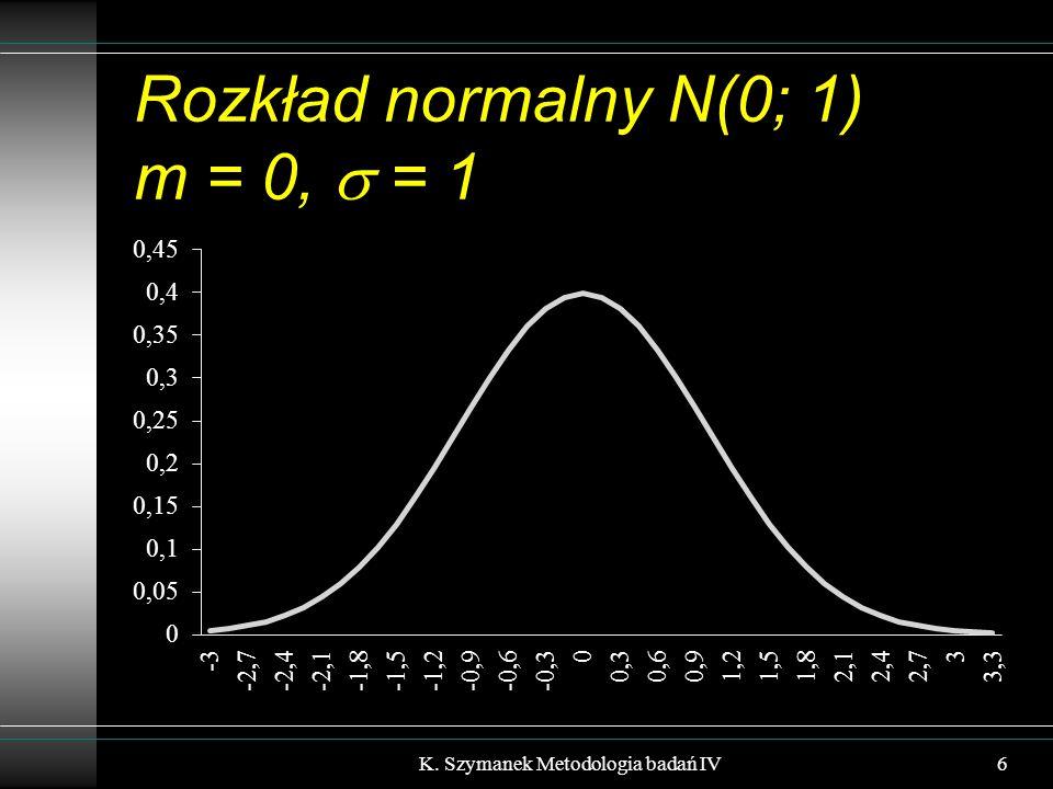 Rozkład normalny N(0; 1) m = 0,  = 1 K. Szymanek Metodologia badań IV6