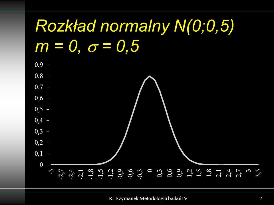 Rozkład normalny N(0;0,5) m = 0,  = 0,5 K. Szymanek Metodologia badań IV7