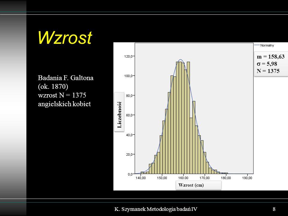 Wzrost K. Szymanek Metodologia badań IV8 Badania F. Galtona (ok. 1870) wzrost N = 1375 angielskich kobiet Liczebność Wzrost (cm) m = 158,63  = 5,98 N