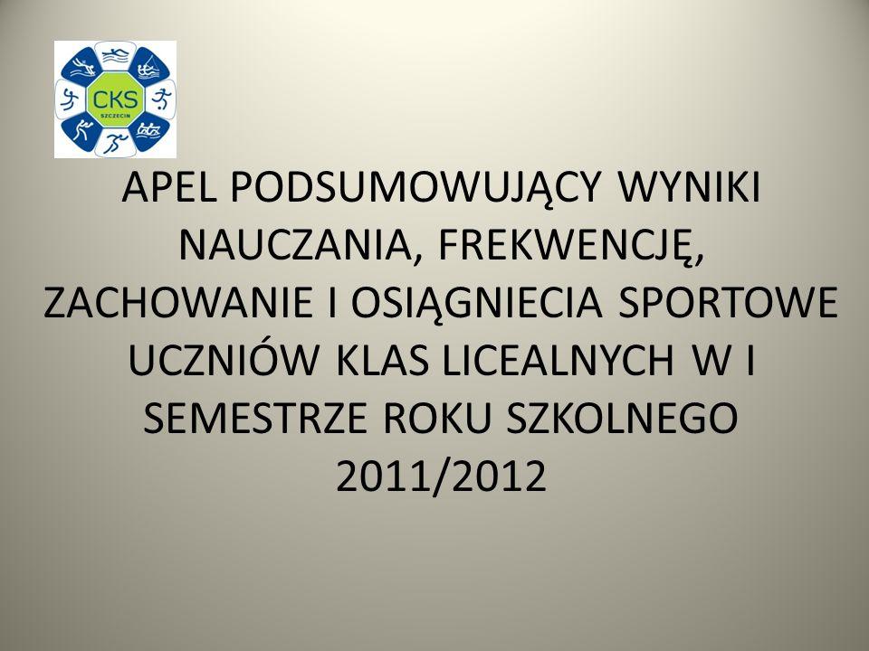 KULIGOWSKA MARCELA MEDALISTKA I FINALISTKA OGÓLNOPOLSKIEJ OLIMPIADY MŁODZIEŻY WARSZAWA 2011.