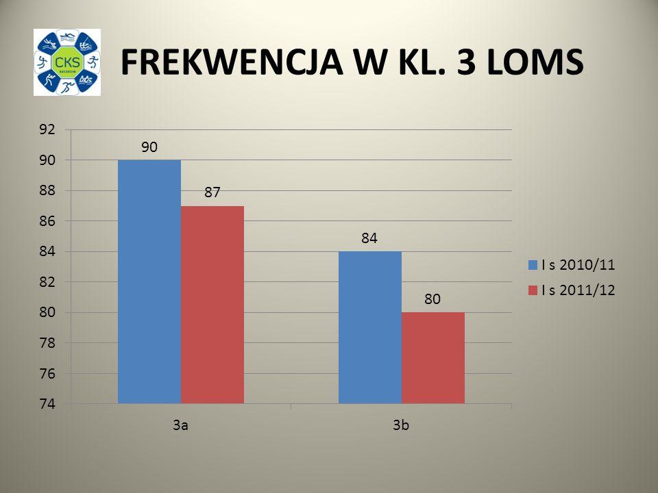 ARKADIUSZ SZWEDOWICZ 1MIEJSCE W MIĘDZYNARODOWY M TURNIEJU - OLAINE CUP ŁOTWA 2011 r.