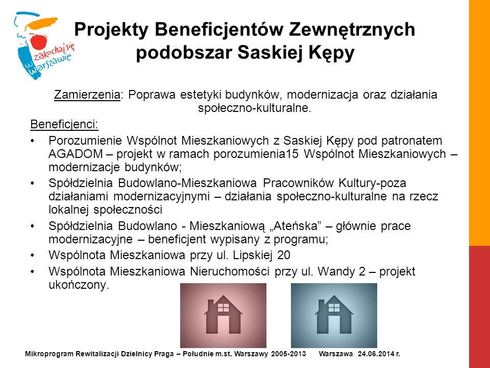 Projekty Beneficjentów Zewnętrznych podobszar Saskiej Kępy Zamierzenia: Poprawa estetyki budynków, modernizacja oraz działania społeczno-kulturalne.