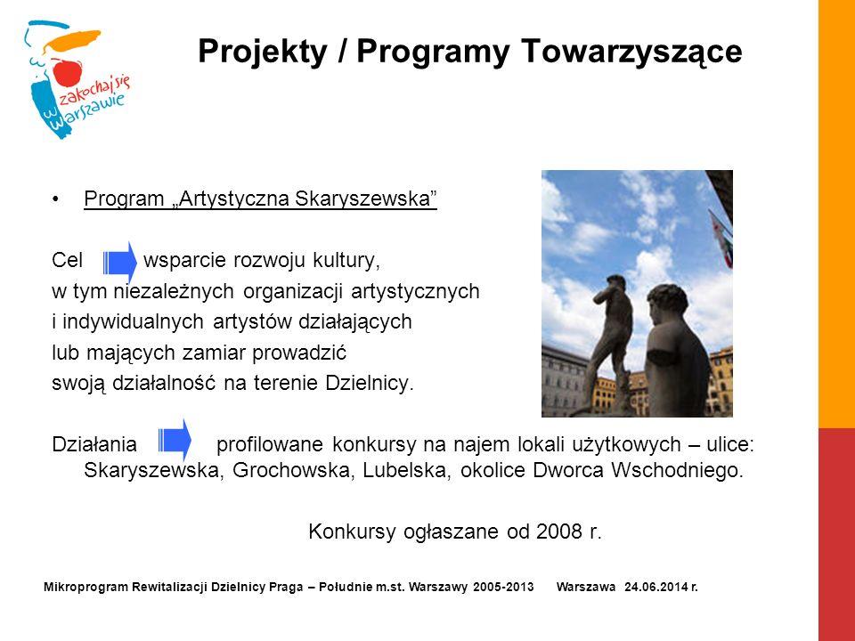 """Projekty / Programy Towarzyszące Program """"Artystyczna Skaryszewska"""" Cel wsparcie rozwoju kultury, w tym niezależnych organizacji artystycznych i indyw"""