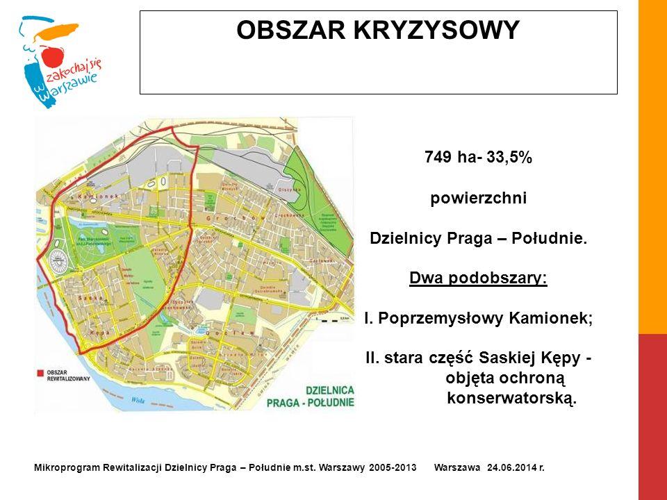OBSZAR KRYZYSOWY 749 ha- 33,5% powierzchni Dzielnicy Praga – Południe. Dwa podobszary: I. Poprzemysłowy Kamionek; II. stara część Saskiej Kępy - objęt