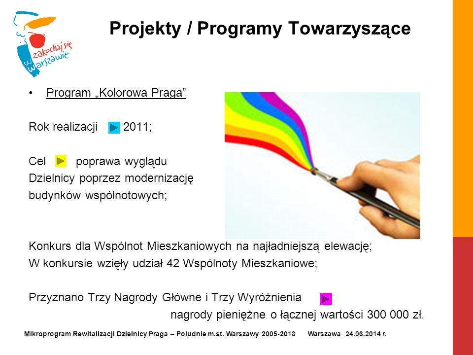 """Projekty / Programy Towarzyszące Program """"Kolorowa Praga Rok realizacji 2011; Cel poprawa wyglądu Dzielnicy poprzez modernizację budynków wspólnotowych; Konkurs dla Wspólnot Mieszkaniowych na najładniejszą elewację; W konkursie wzięły udział 42 Wspólnoty Mieszkaniowe; Przyznano Trzy Nagrody Główne i Trzy Wyróżnienia nagrody pieniężne o łącznej wartości 300 000 zł."""