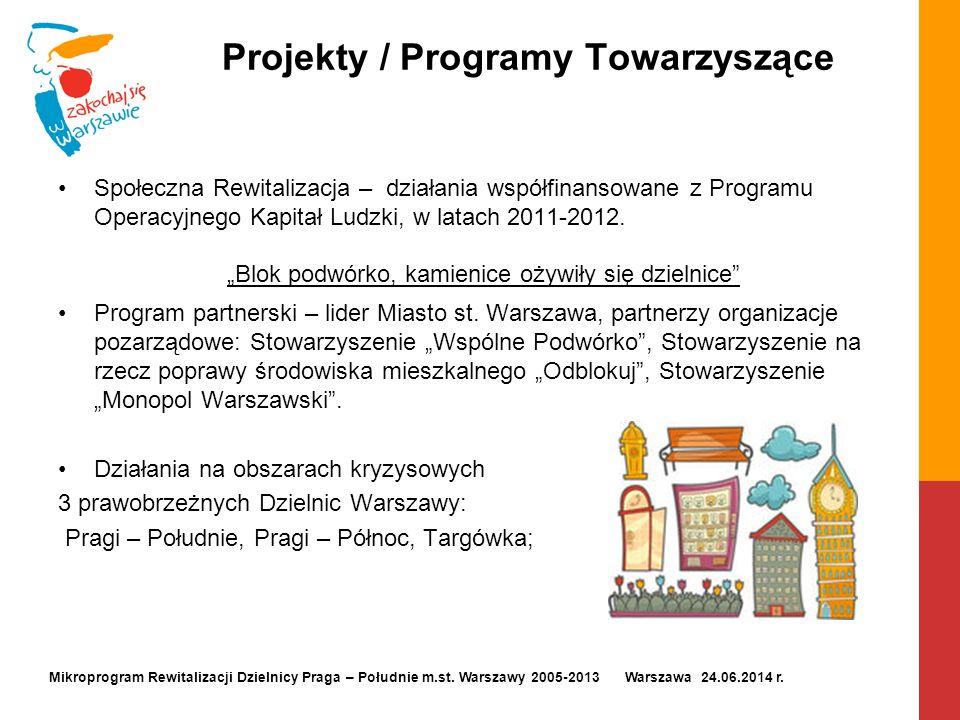Projekty / Programy Towarzyszące Społeczna Rewitalizacja – działania współfinansowane z Programu Operacyjnego Kapitał Ludzki, w latach 2011-2012.