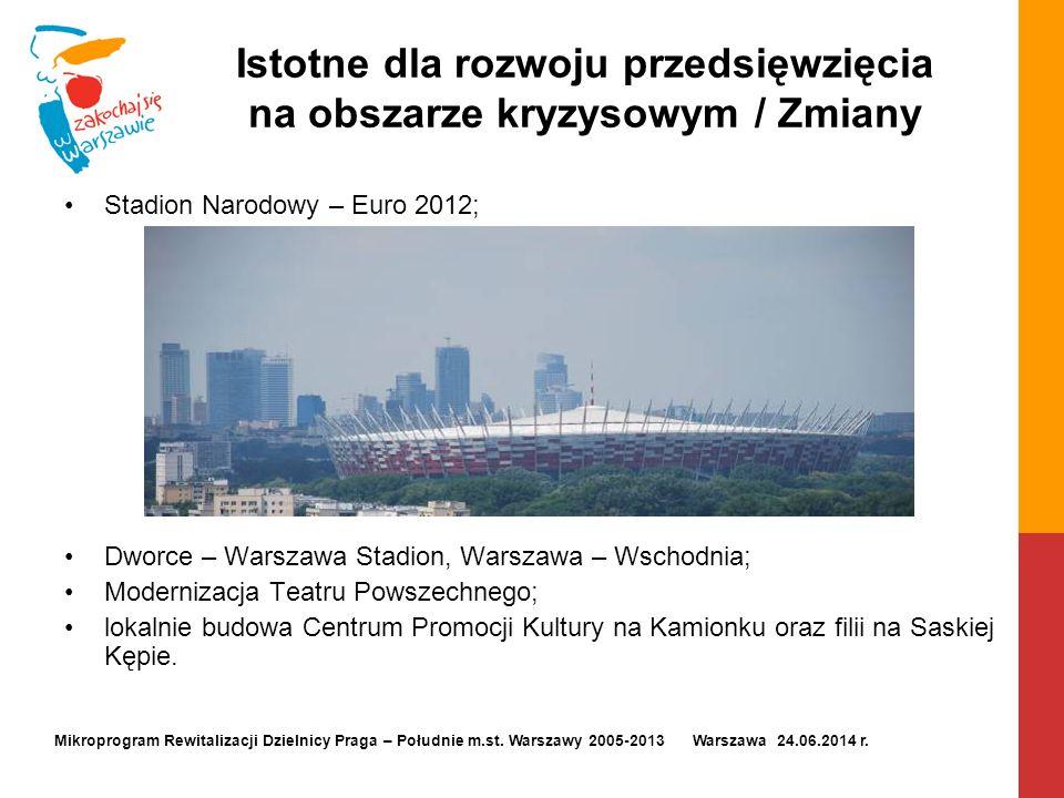 Istotne dla rozwoju przedsięwzięcia na obszarze kryzysowym / Zmiany Stadion Narodowy – Euro 2012; Dworce – Warszawa Stadion, Warszawa – Wschodnia; Mod