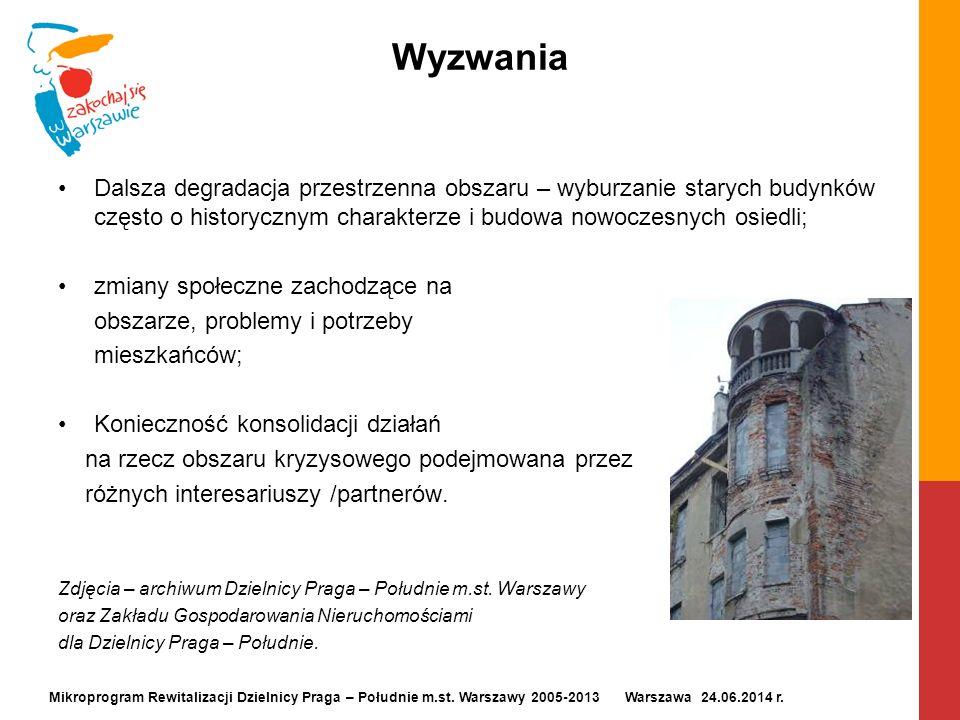 Wyzwania Mikroprogram Rewitalizacji Dzielnicy Praga – Południe m.st. Warszawy 2005-2013 Warszawa 24.06.2014 r. Dalsza degradacja przestrzenna obszaru