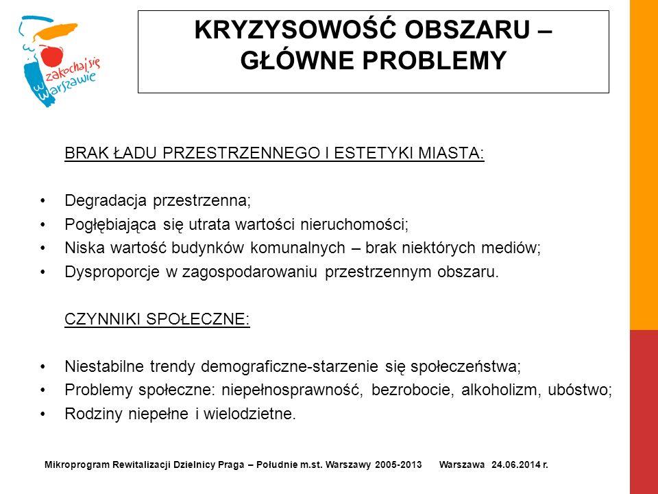 KRYZYSOWOŚĆ OBSZARU – GŁÓWNE PROBLEMY Mikroprogram Rewitalizacji Dzielnicy Praga – Południe m.st. Warszawy 2005-2013 Warszawa 24.06.2014 r. BRAK ŁADU
