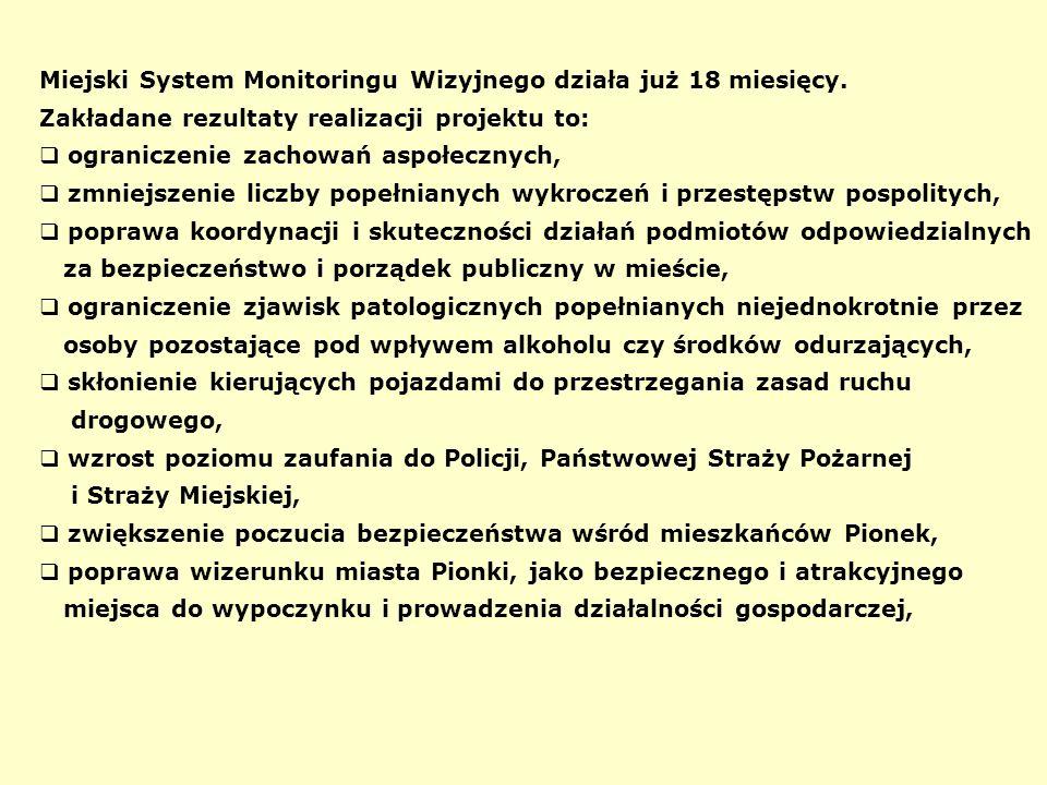 Miejski System Monitoringu Wizyjnego działa już 18 miesięcy.