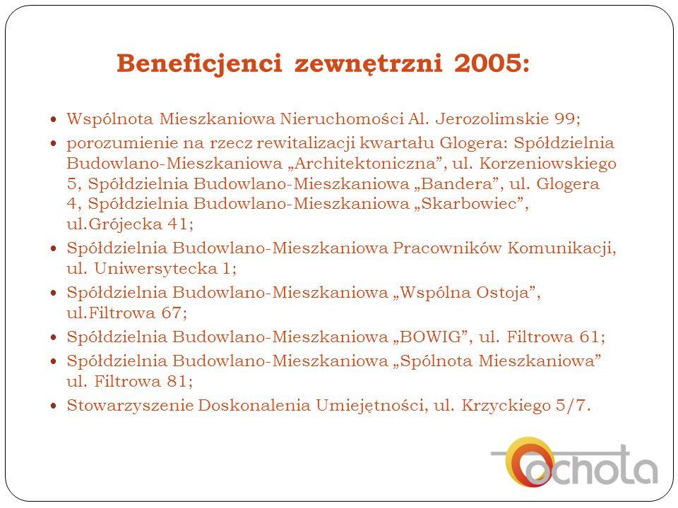 Beneficjenci zewnętrzni 2005: Wspólnota Mieszkaniowa Nieruchomości Al.