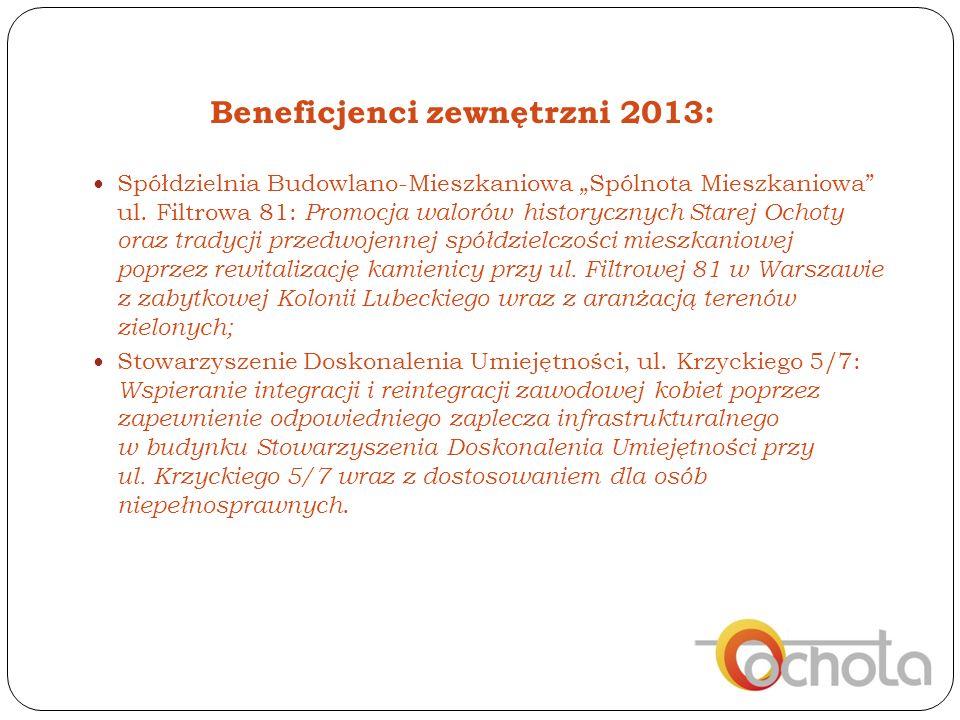"""Beneficjenci zewnętrzni 2013: Spółdzielnia Budowlano-Mieszkaniowa """"Spólnota Mieszkaniowa ul."""