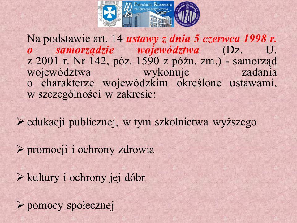 Na podstawie art. 14 ustawy z dnia 5 czerwca 1998 r. o samorządzie województwa (Dz. U. z 2001 r. Nr 142, póz. 1590 z późn. zm.) - samorząd województwa