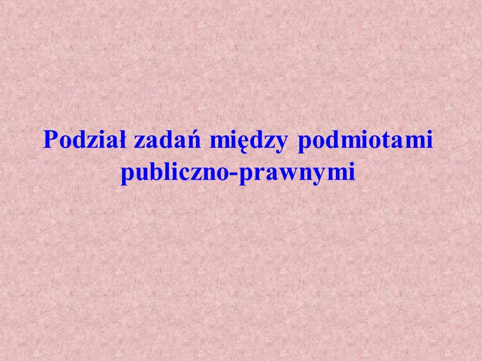 Podział zadań między podmiotami publiczno-prawnymi
