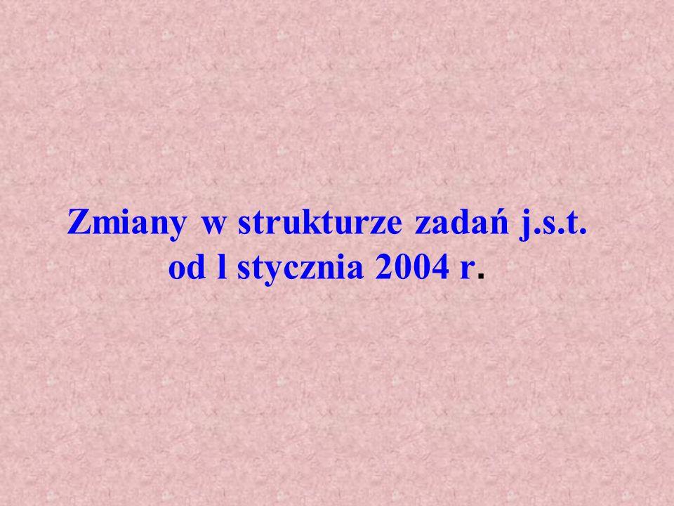 Zmiany w strukturze zadań j.s.t. od l stycznia 2004 r.