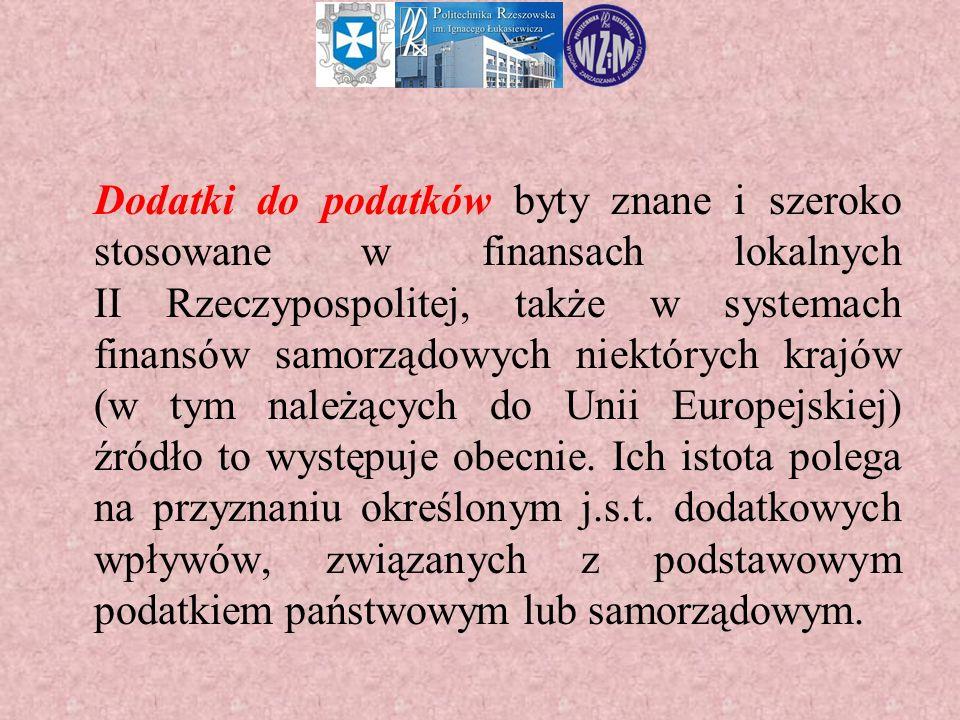 Dodatki do podatków byty znane i szeroko stosowane w finansach lokalnych II Rzeczypospolitej, także w systemach finansów samorządowych niektórych krajów (w tym należących do Unii Europejskiej) źródło to występuje obecnie.