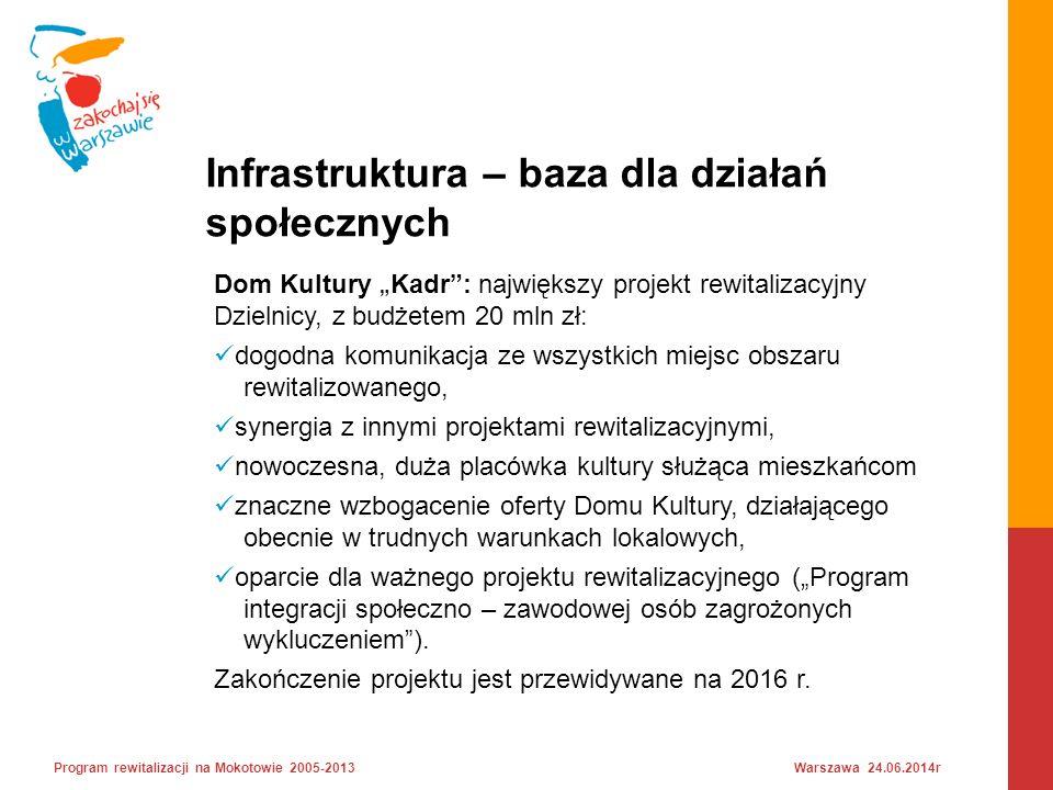 """Infrastruktura – baza dla działań społecznych Dom Kultury """" Kadr : największy projekt rewitalizacyjny Dzielnicy, z budżetem 20 mln zł: dogodna komunikacja ze wszystkich miejsc obszaru rewitalizowanego, synergia z innymi projektami rewitalizacyjnymi, nowoczesna, duża placówka kultury służąca mieszkańcom znaczne wzbogacenie oferty Domu Kultury, działającego obecnie w trudnych warunkach lokalowych, oparcie dla ważnego projektu rewitalizacyjnego (""""Program integracji społeczno – zawodowej osób zagrożonych wykluczeniem )."""