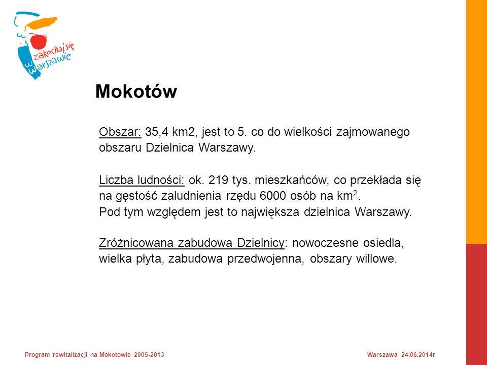 Obszar: 35,4 km2, jest to 5. co do wielkości zajmowanego obszaru Dzielnica Warszawy.