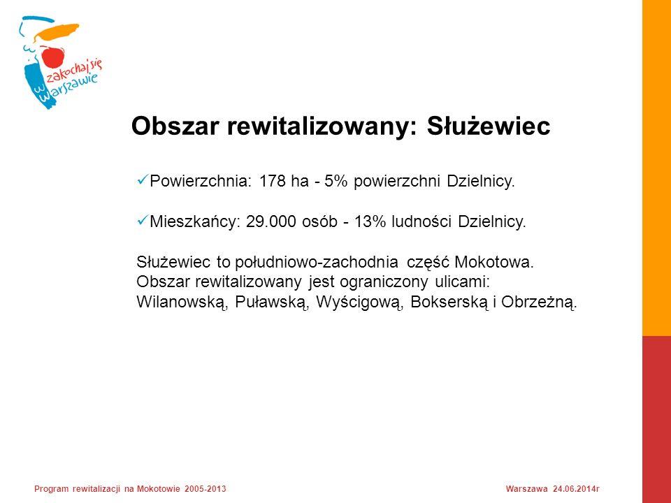 Powierzchnia: 178 ha - 5% powierzchni Dzielnicy. Mieszkańcy: 29.000 osób - 13% ludności Dzielnicy.