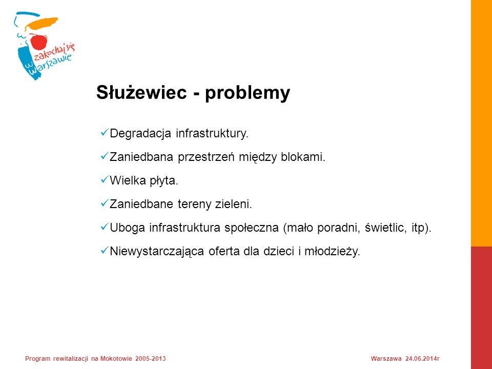 Staw Służewiecki Program rewitalizacji na Mokotowie 2005-2013 Warszawa 24.06.2014r