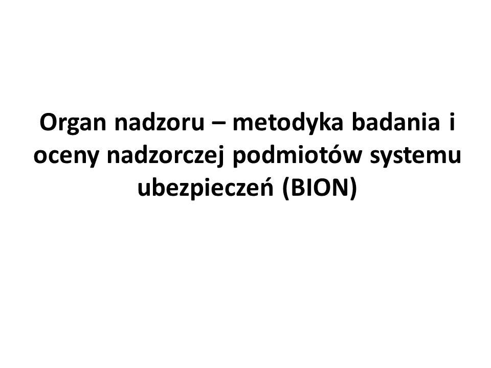 Organ nadzoru – metodyka badania i oceny nadzorczej podmiotów systemu ubezpieczeń (BION)