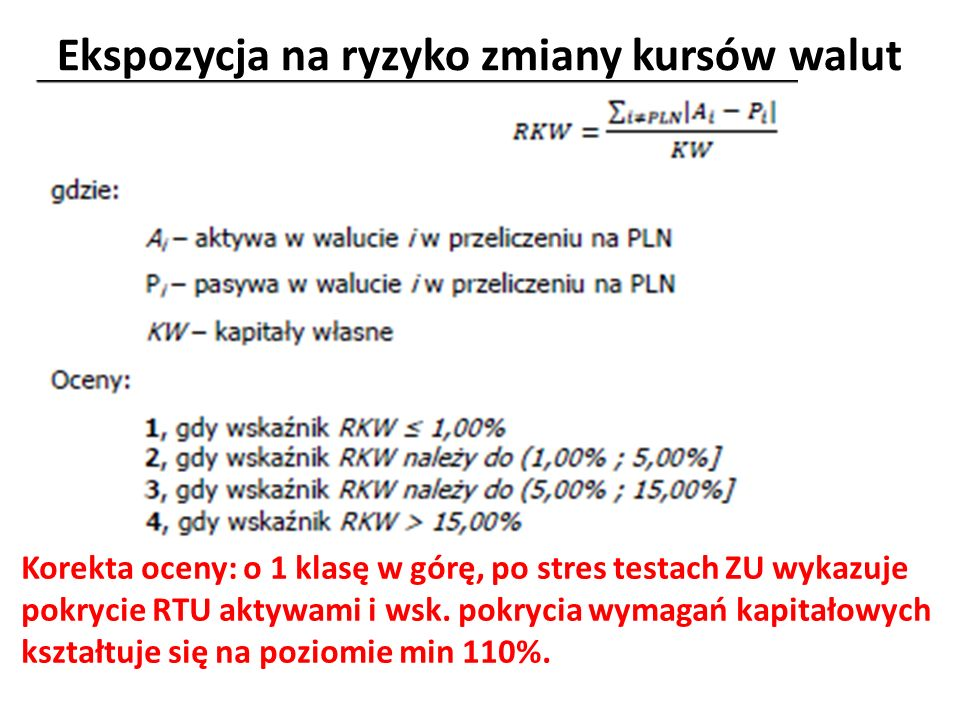 Ekspozycja na ryzyko zmiany kursów walut Korekta oceny: o 1 klasę w górę, po stres testach ZU wykazuje pokrycie RTU aktywami i wsk.