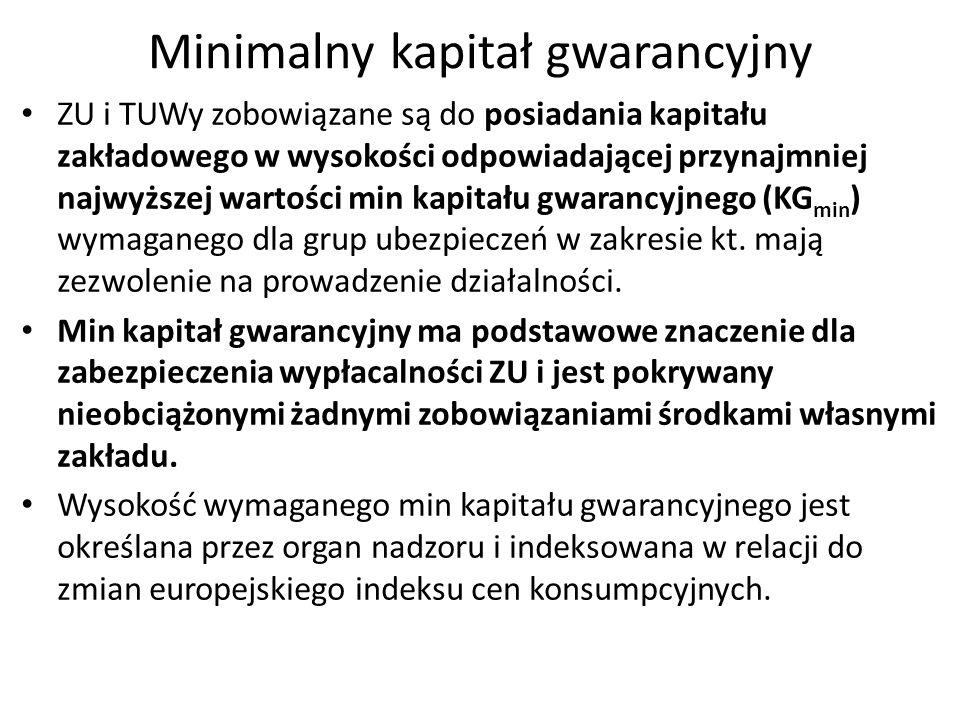 Minimalny kapitał gwarancyjny ZU i TUWy zobowiązane są do posiadania kapitału zakładowego w wysokości odpowiadającej przynajmniej najwyższej wartości min kapitału gwarancyjnego (KG min ) wymaganego dla grup ubezpieczeń w zakresie kt.