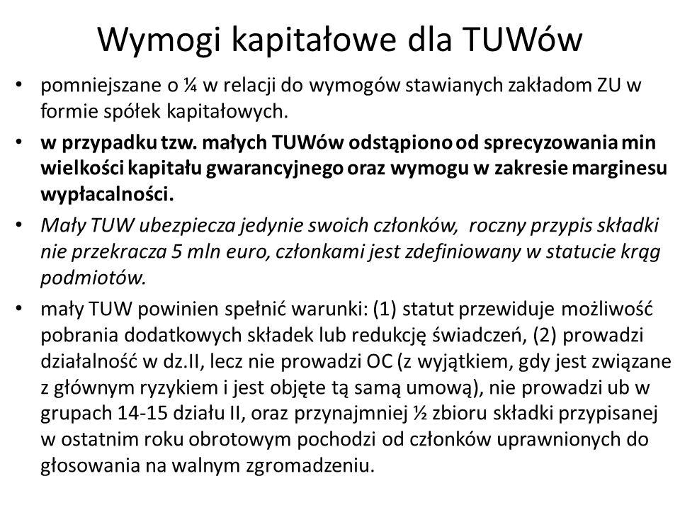 Wymogi kapitałowe dla TUWów pomniejszane o ¼ w relacji do wymogów stawianych zakładom ZU w formie spółek kapitałowych.