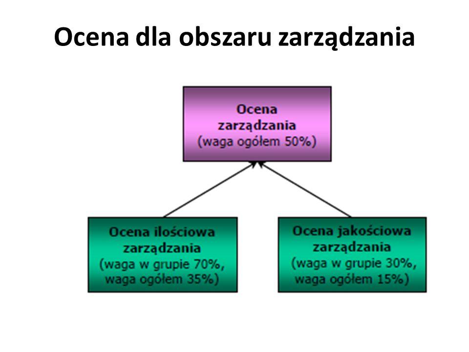 Ocena dla obszaru zarządzania